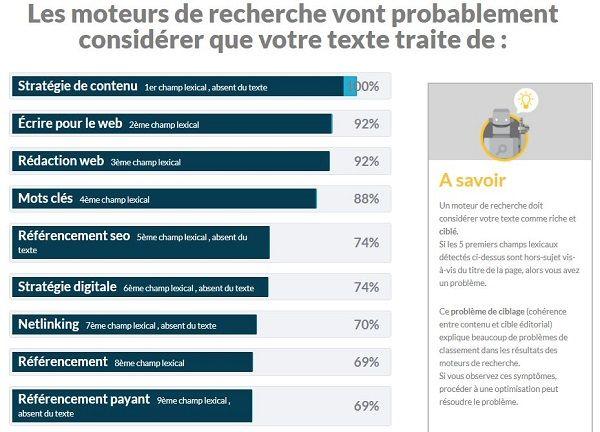 1.fr onglet Analyse