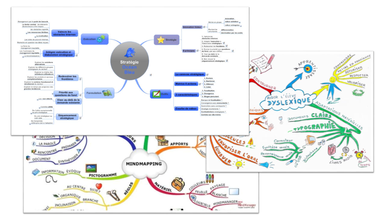 Exemples mind maps